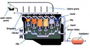 motorvac_motor
